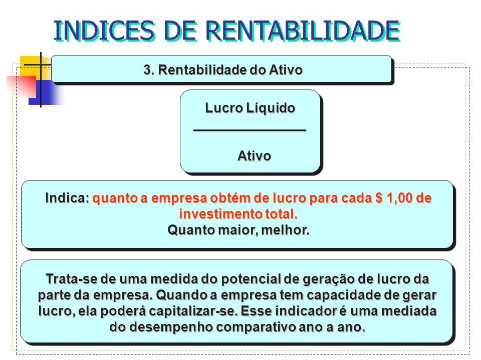 3. Rentabilidade do Ativo Lucro Líquido _______________ Ativo Ativo Indica: quanto a empresa obtém de lucro para cada $ 1,00 de investimento total. Qu