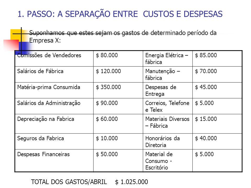 1. PASSO: A SEPARAÇÃO ENTRE CUSTOS E DESPESAS Suponhamos que estes sejam os gastos de determinado período da Empresa X: Comissões de Vendedores$ 80.00