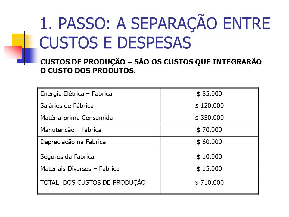 1. PASSO: A SEPARAÇÃO ENTRE CUSTOS E DESPESAS CUSTOS DE PRODUÇÃO – SÃO OS CUSTOS QUE INTEGRARÃO O CUSTO DOS PRODUTOS. Energia Elétrica – Fábrica$ 85.0