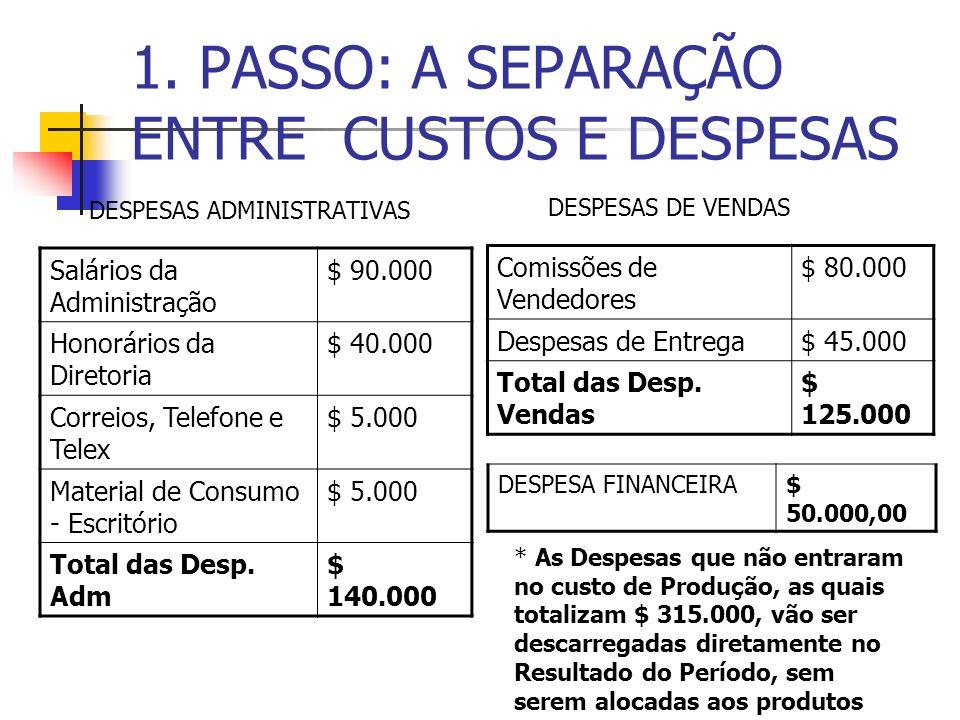 1. PASSO: A SEPARAÇÃO ENTRE CUSTOS E DESPESAS DESPESAS ADMINISTRATIVAS Comissões de Vendedores $ 80.000 Despesas de Entrega$ 45.000 Total das Desp. Ve