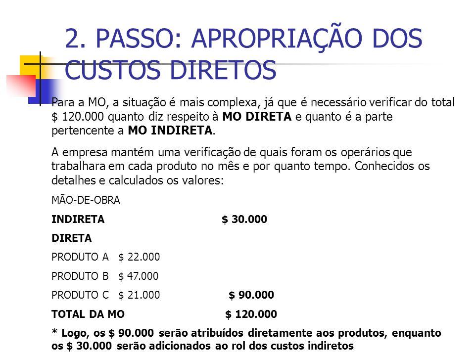2. PASSO: APROPRIAÇÃO DOS CUSTOS DIRETOS Para a MO, a situação é mais complexa, já que é necessário verificar do total $ 120.000 quanto diz respeito à