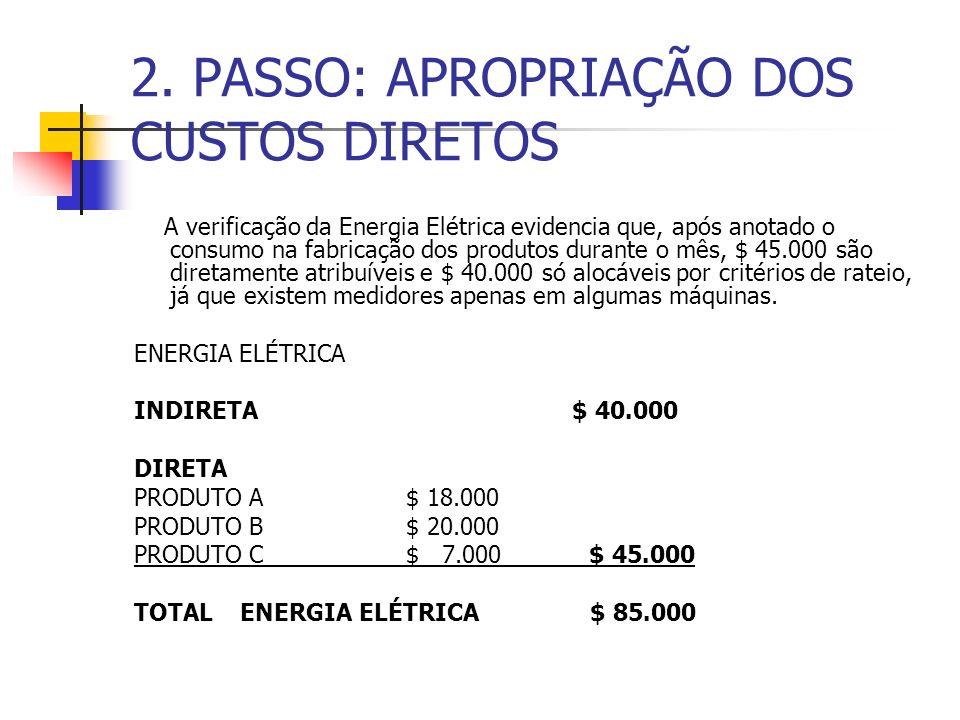 2. PASSO: APROPRIAÇÃO DOS CUSTOS DIRETOS A verificação da Energia Elétrica evidencia que, após anotado o consumo na fabricação dos produtos durante o