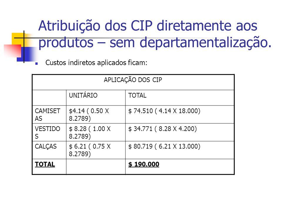Atribuição dos CIP diretamente aos produtos – sem departamentalização. Custos indiretos aplicados ficam: APLICAÇÃO DOS CIP UNITÁRIOTOTAL CAMISET AS $4