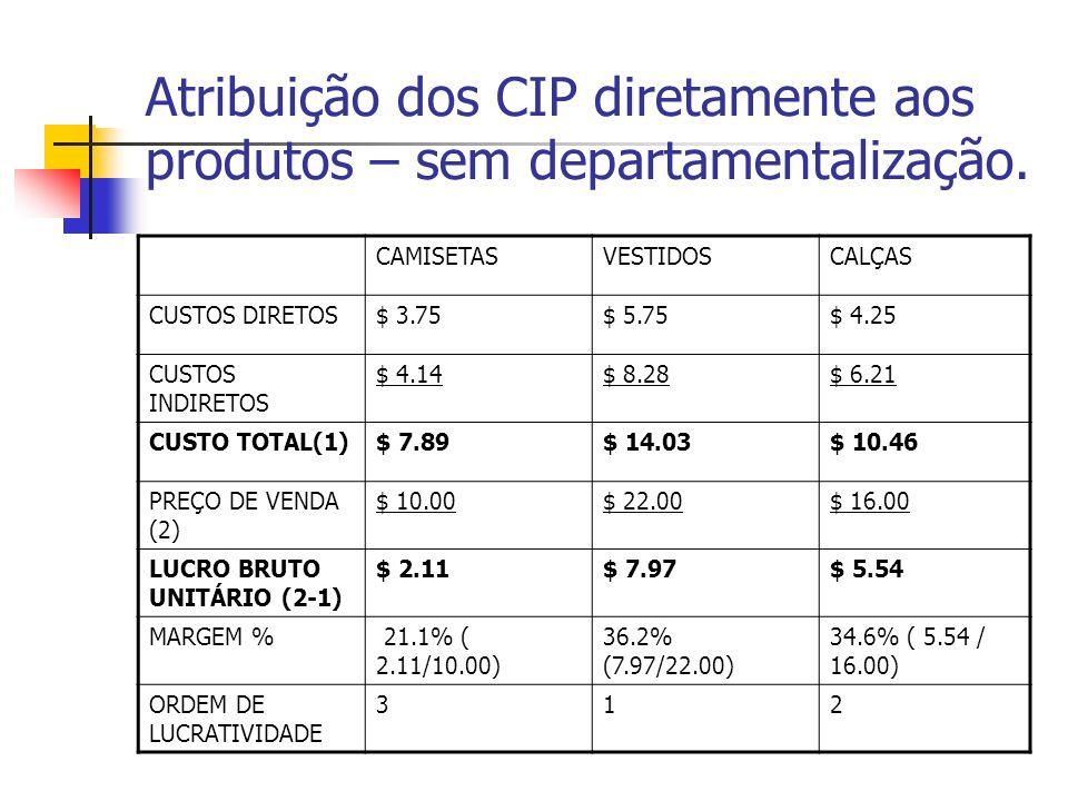 Atribuição dos CIP diretamente aos produtos – sem departamentalização. CAMISETASVESTIDOSCALÇAS CUSTOS DIRETOS$ 3.75$ 5.75$ 4.25 CUSTOS INDIRETOS $ 4.1