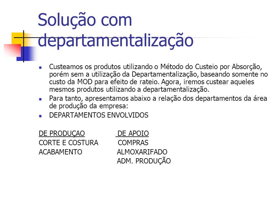 Solução com departamentalização Custeamos os produtos utilizando o Método do Custeio por Absorção, porém sem a utilização da Departamentalização, base