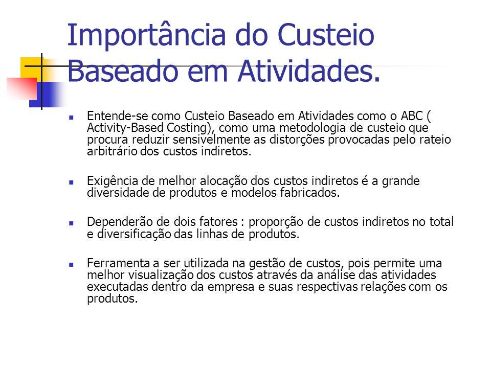 Importância do Custeio Baseado em Atividades. Entende-se como Custeio Baseado em Atividades como o ABC ( Activity-Based Costing), como uma metodologia