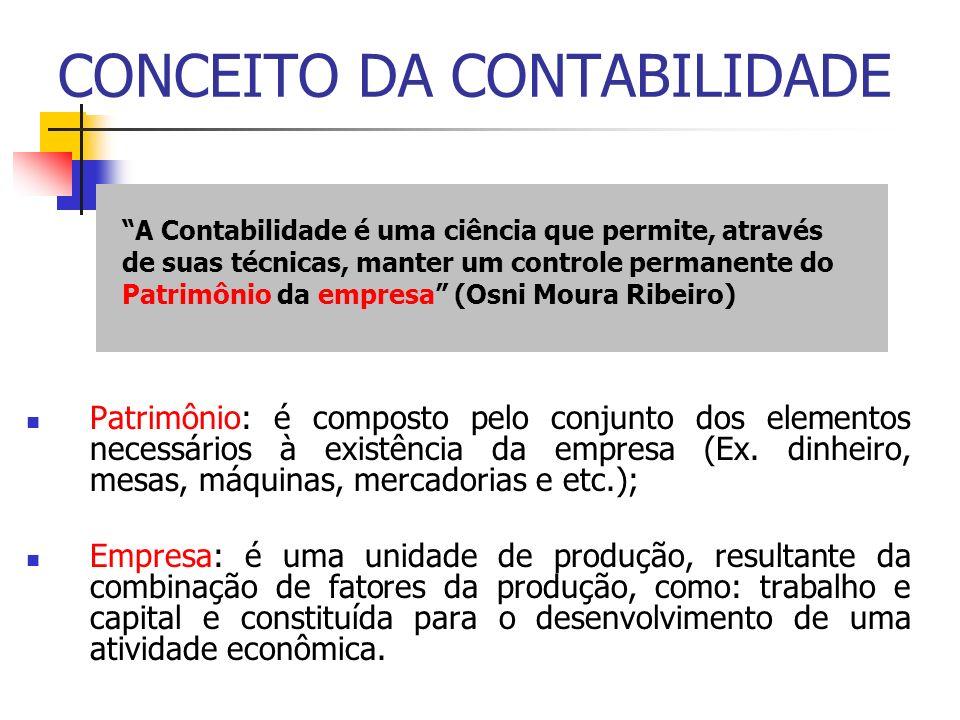 CONCEITO DA CONTABILIDADE Patrimônio: é composto pelo conjunto dos elementos necessários à existência da empresa (Ex. dinheiro, mesas, máquinas, merca