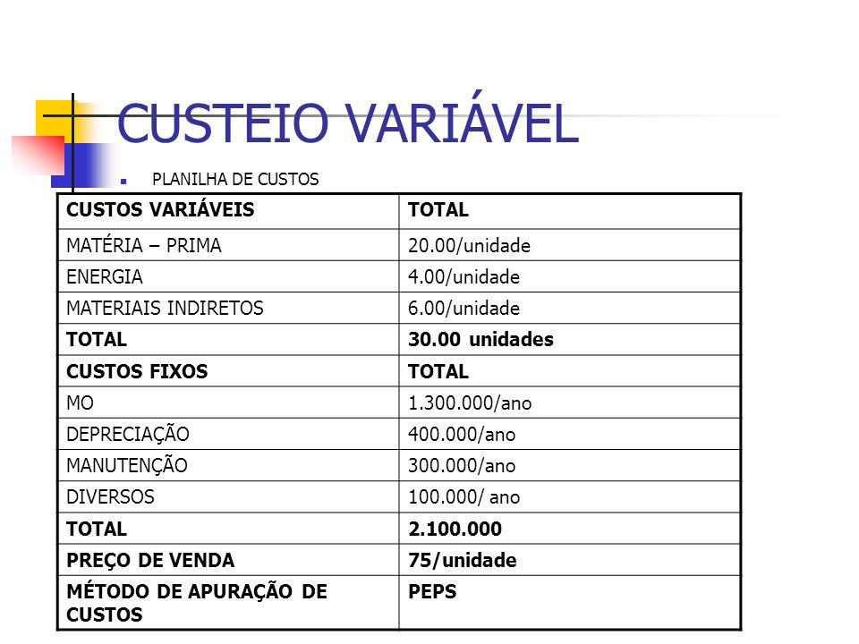 CUSTEIO VARIÁVEL PLANILHA DE CUSTOS CUSTOS VARIÁVEISTOTAL MATÉRIA – PRIMA20.00/unidade ENERGIA4.00/unidade MATERIAIS INDIRETOS6.00/unidade TOTAL30.00