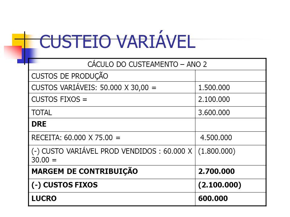 CUSTEIO VARIÁVEL CÁCULO DO CUSTEAMENTO – ANO 2 CUSTOS DE PRODUÇÃO CUSTOS VARIÁVEIS: 50.000 X 30,00 =1.500.000 CUSTOS FIXOS =2.100.000 TOTAL3.600.000 D