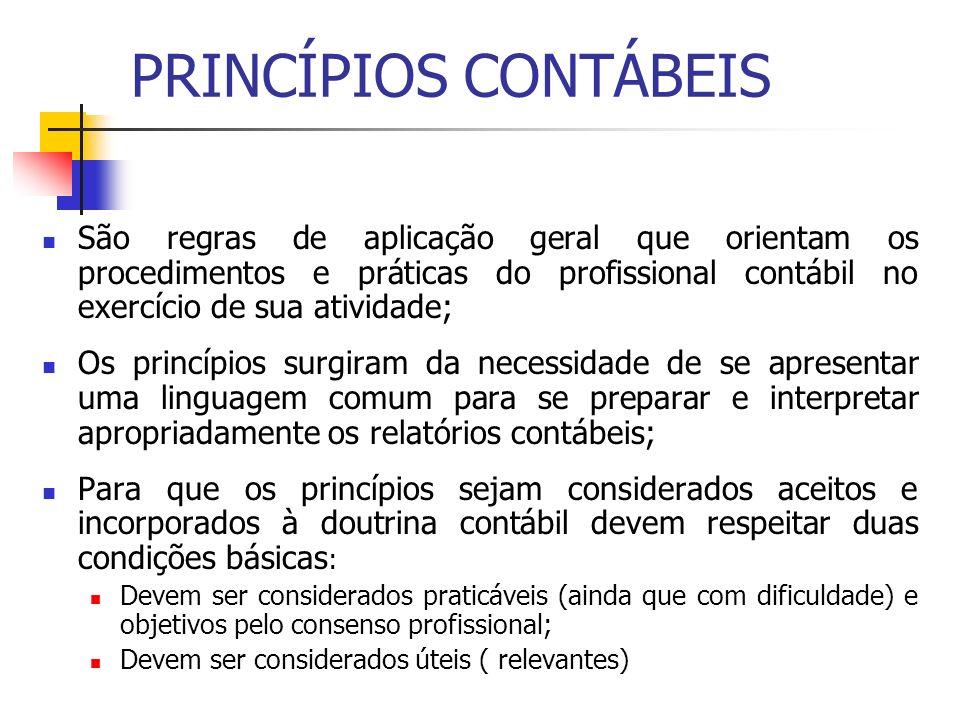 PRINCÍPIOS CONTÁBEIS São regras de aplicação geral que orientam os procedimentos e práticas do profissional contábil no exercício de sua atividade; Os