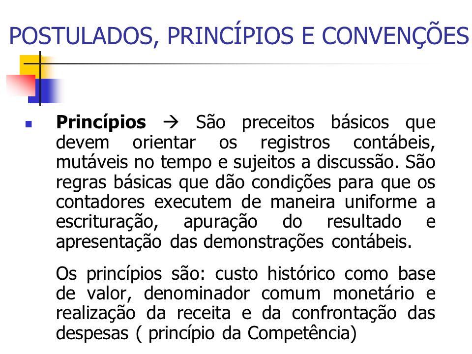 POSTULADOS, PRINCÍPIOS E CONVENÇÕES Princípios São preceitos básicos que devem orientar os registros contábeis, mutáveis no tempo e sujeitos a discuss