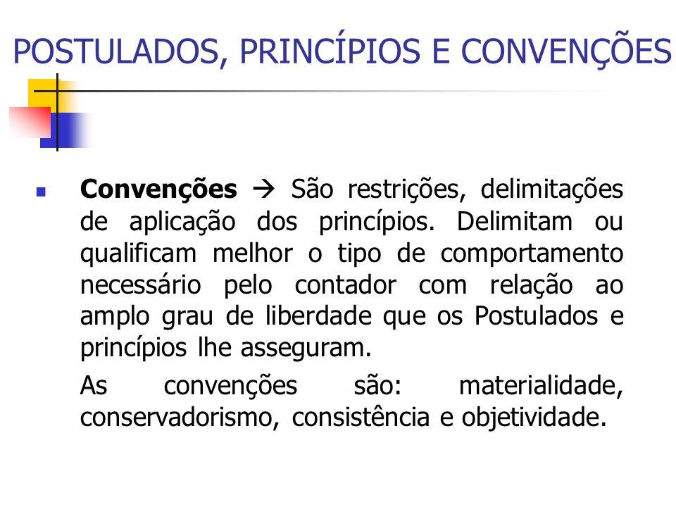 POSTULADOS, PRINCÍPIOS E CONVENÇÕES Convenções São restrições, delimitações de aplicação dos princípios. Delimitam ou qualificam melhor o tipo de comp