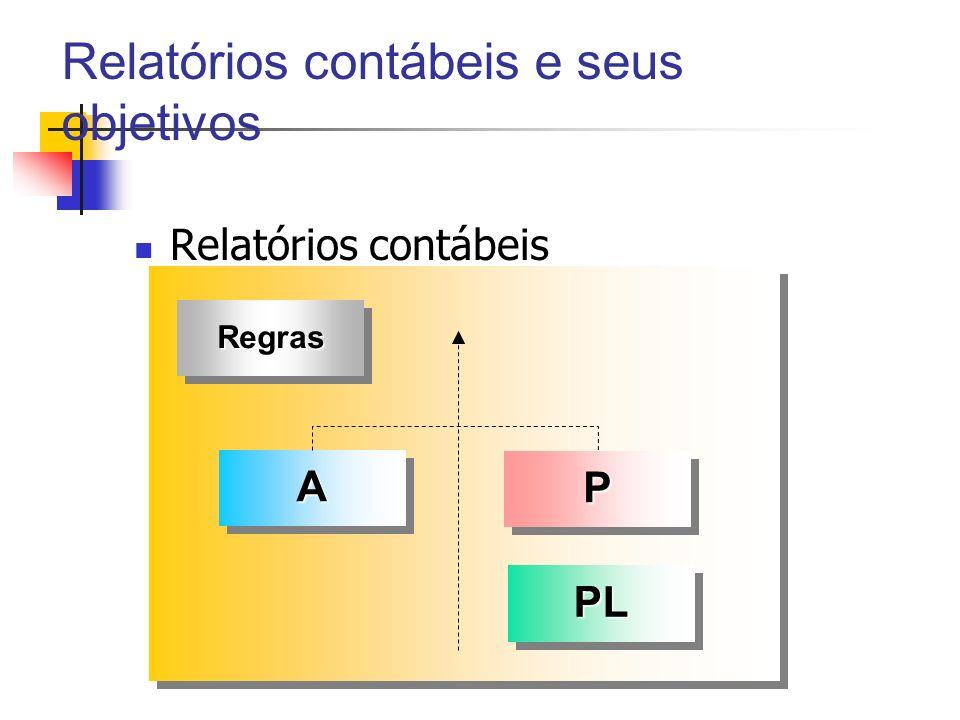 Relatórios contábeis e seus objetivos Relatórios contábeis AA PLPL PP RegrasRegras
