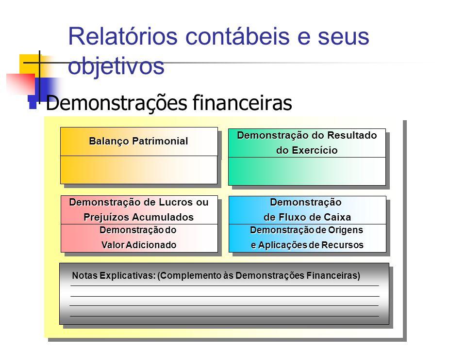 Demonstrações financeiras Balanço Patrimonial Demonstração do Resultado do Exercício Demonstração do Resultado do Exercício Demonstração de Lucros ou