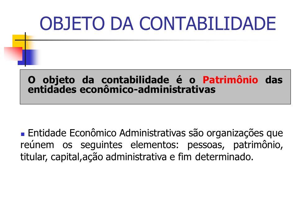 OBJETO DA CONTABILIDADE O objeto da contabilidade é o Patrimônio das entidades econômico-administrativas Entidade Econômico Administrativas são organi