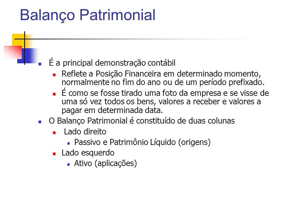 Balanço Patrimonial É a principal demonstração contábil Reflete a Posição Financeira em determinado momento, normalmente no fim do ano ou de um períod