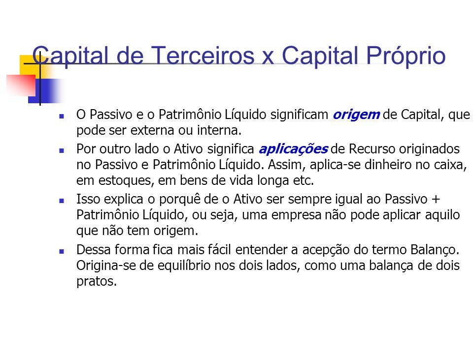 Capital de Terceiros x Capital Próprio O Passivo e o Patrimônio Líquido significam origem de Capital, que pode ser externa ou interna. Por outro lado