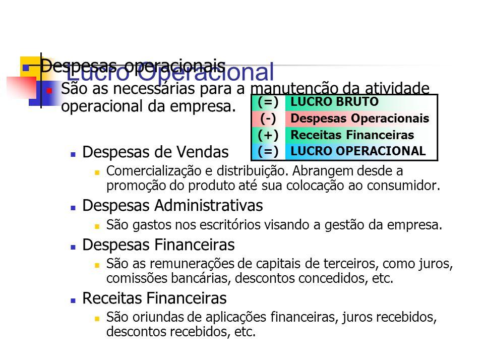 Lucro Operacional Despesas operacionais São as necessárias para a manutenção da atividade operacional da empresa. Despesas de Vendas Comercialização e