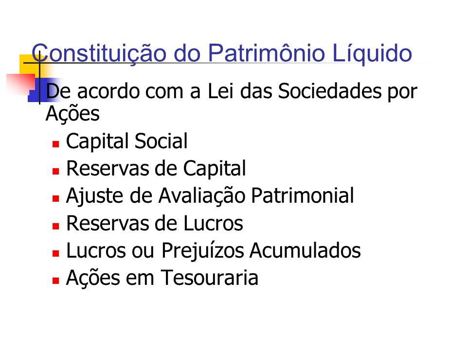 Constituição do Patrimônio Líquido De acordo com a Lei das Sociedades por Ações Capital Social Reservas de Capital Ajuste de Avaliação Patrimonial Res