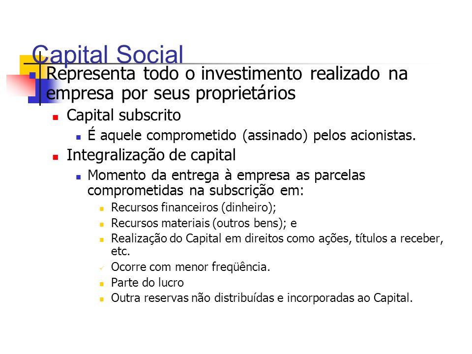 Representa todo o investimento realizado na empresa por seus proprietários Capital subscrito É aquele comprometido (assinado) pelos acionistas. Integr