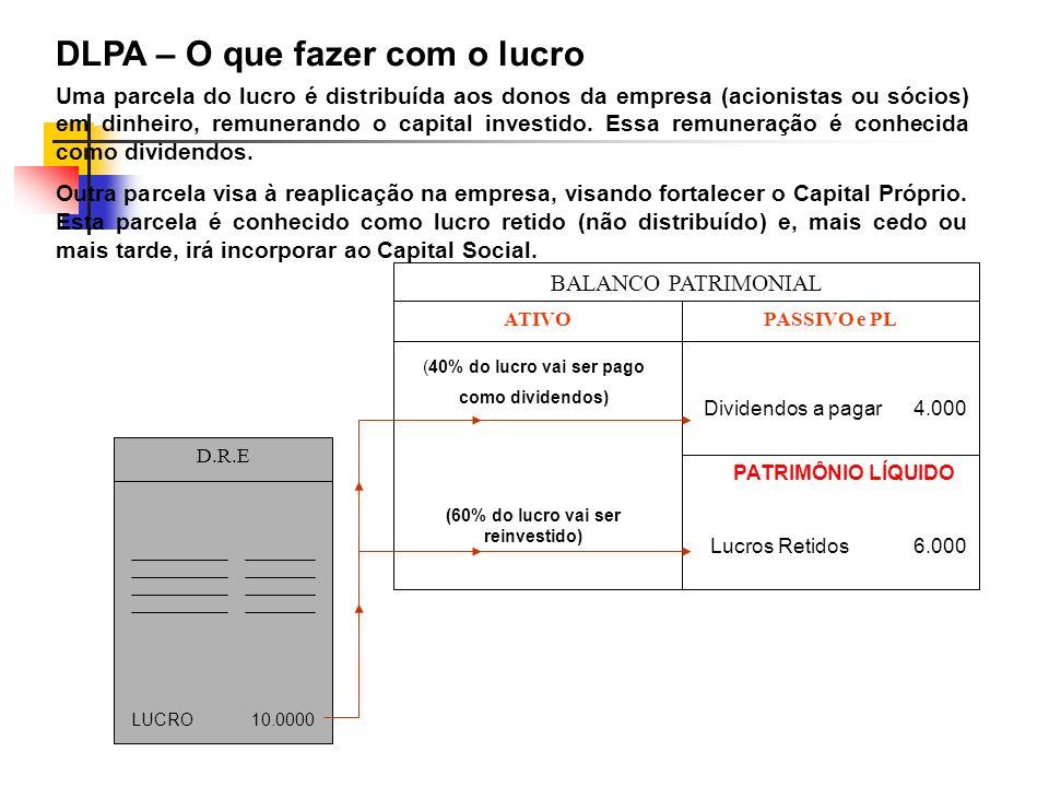 Dividendos a pagar 4.000 PASSIVO e PLATIVO BALANCO PATRIMONIAL D.R.E LUCRO 10.0000 PATRIMÔNIO LÍQUIDO Lucros Retidos 6.000 (40% do lucro vai ser pago