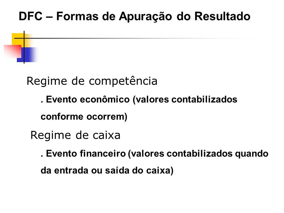 Regime de competência. Evento econômico (valores contabilizados conforme ocorrem) Regime de caixa. Evento financeiro (valores contabilizados quando da