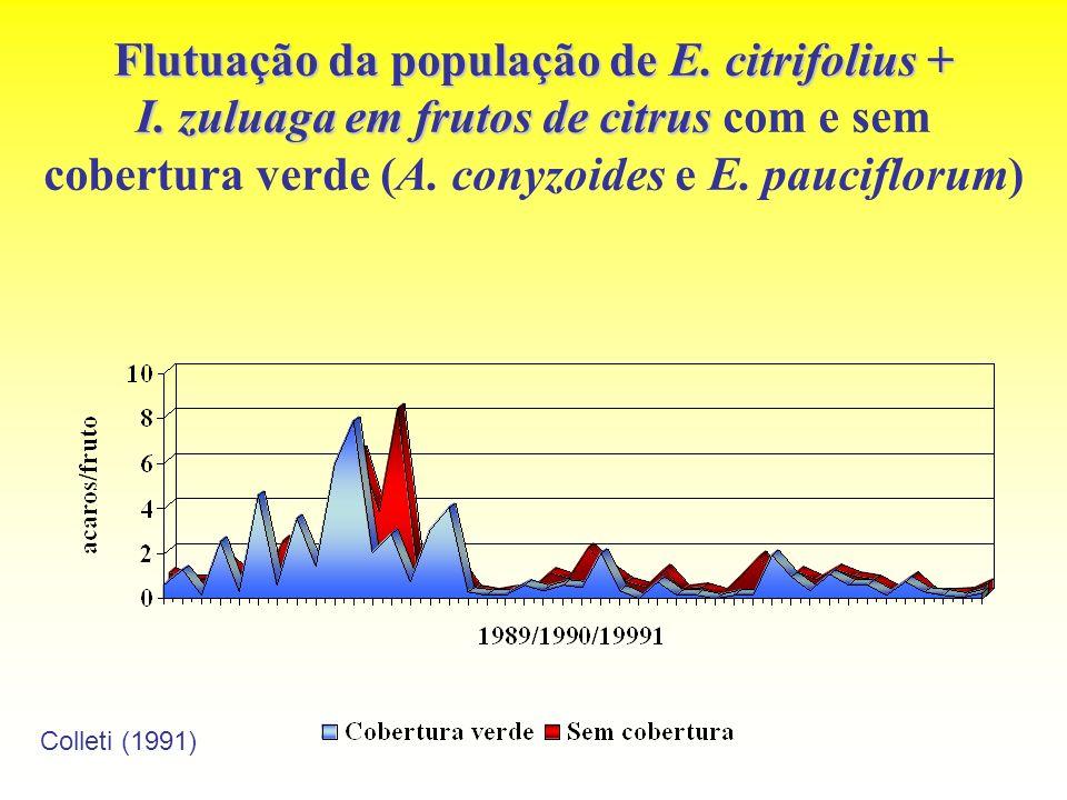 Flutuação da população de E. citrifolius + I. zuluaga em frutos de citrus Flutuação da população de E. citrifolius + I. zuluaga em frutos de citrus co