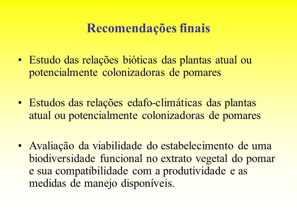 Recomendações finais Estudo das relações bióticas das plantas atual ou potencialmente colonizadoras de pomares Estudos das relações edafo-climáticas d