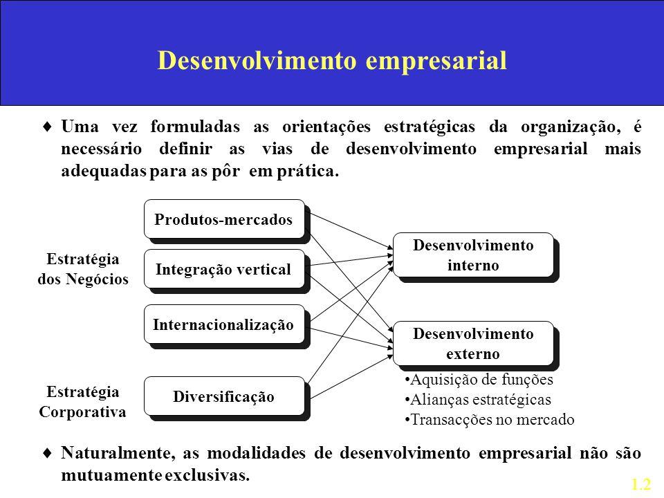 Diferenças entre modalidades As várias modalidades de desenvolvimento empresarial diferem entre si no grau de controlo estratégico e no grau de integração estratégica.