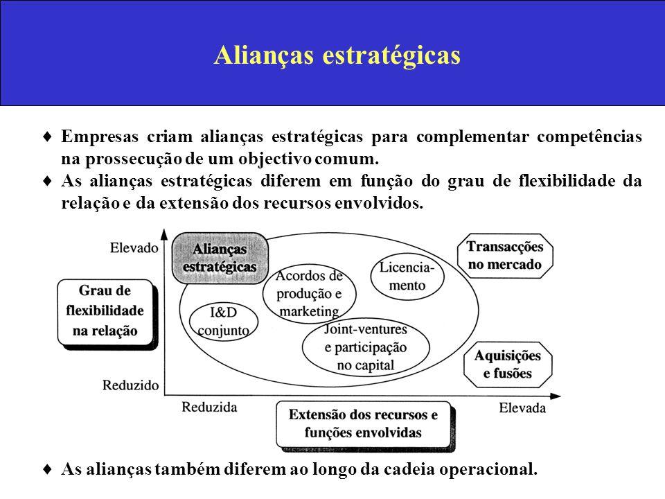 Alianças estratégicas Empresas criam alianças estratégicas para complementar competências na prossecução de um objectivo comum. As alianças estratégic