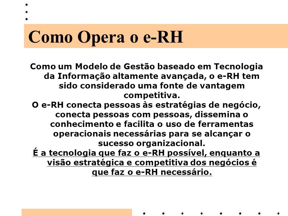 Como um Modelo de Gestão baseado em Tecnologia da Informação altamente avançada, o e-RH tem sido considerado uma fonte de vantagem competitiva. O e-RH