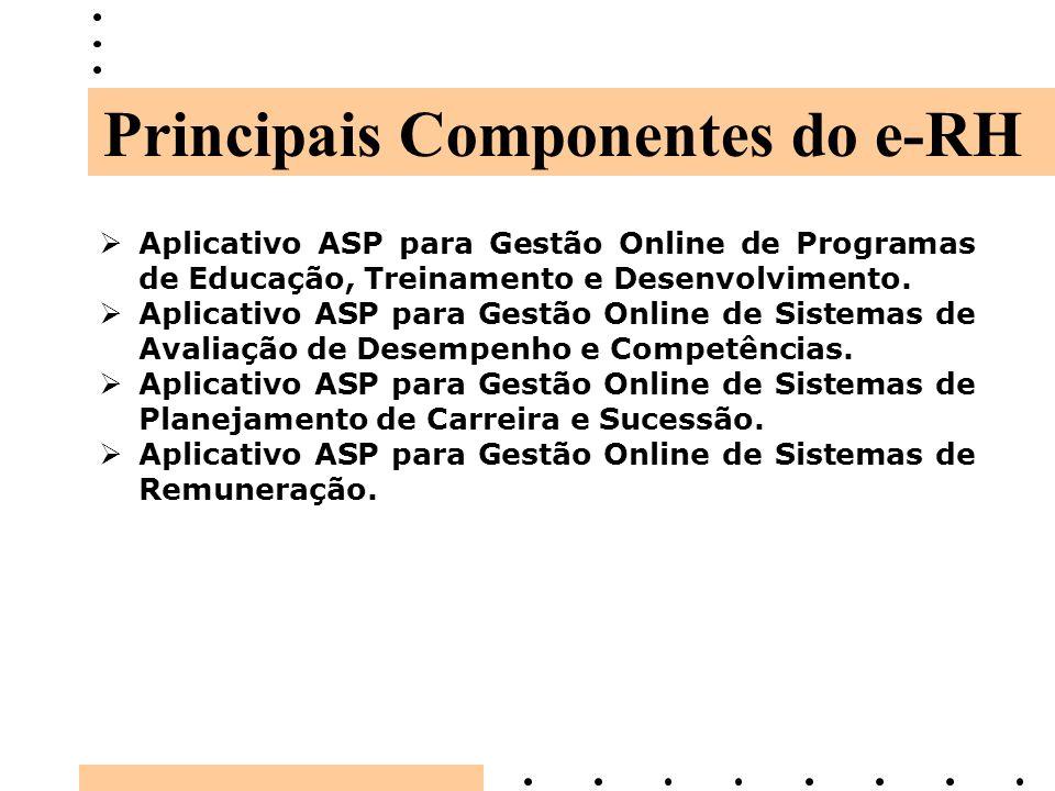 Aplicativo ASP para Gestão Online de Programas de Educação, Treinamento e Desenvolvimento. Aplicativo ASP para Gestão Online de Sistemas de Avaliação
