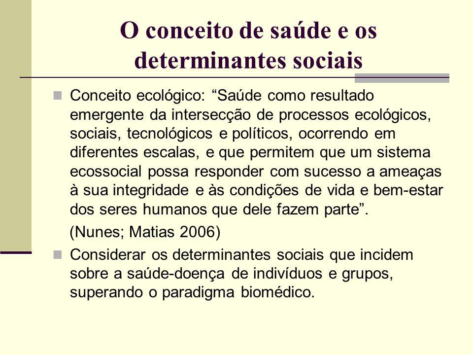 O conceito de saúde e os determinantes sociais Conceito ecológico: Saúde como resultado emergente da intersecção de processos ecológicos, sociais, tec