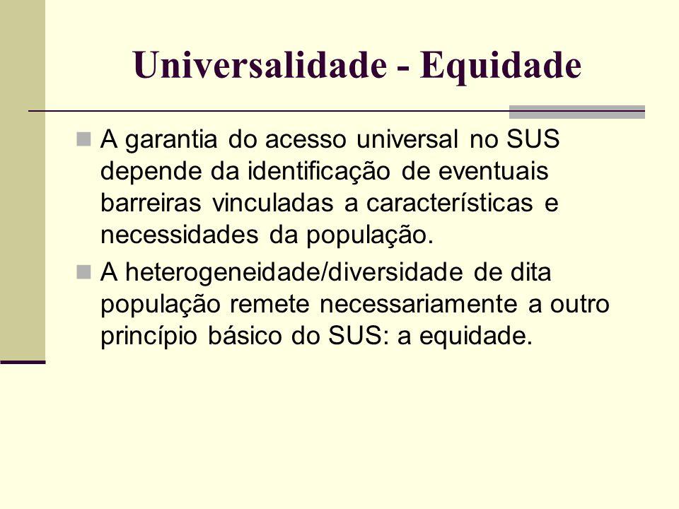 Universalidade - Equidade A garantia do acesso universal no SUS depende da identificação de eventuais barreiras vinculadas a características e necessi