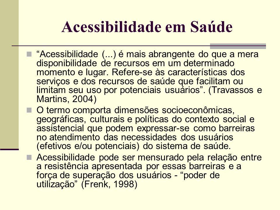 Acessibilidade em Saúde Acessibilidade (...) é mais abrangente do que a mera disponibilidade de recursos em um determinado momento e lugar. Refere-se