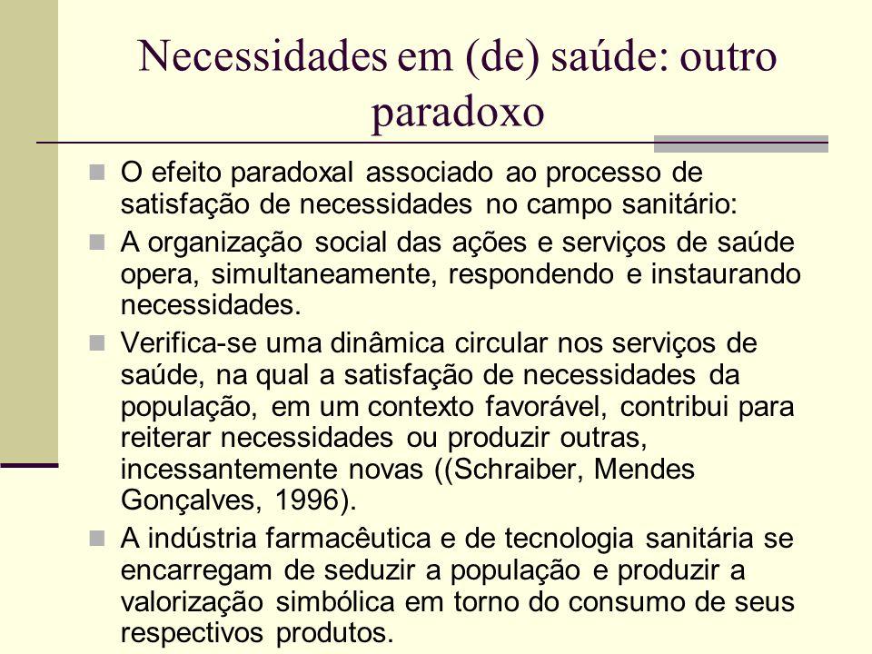 Necessidades em (de) saúde: outro paradoxo O efeito paradoxal associado ao processo de satisfação de necessidades no campo sanitário: A organização so