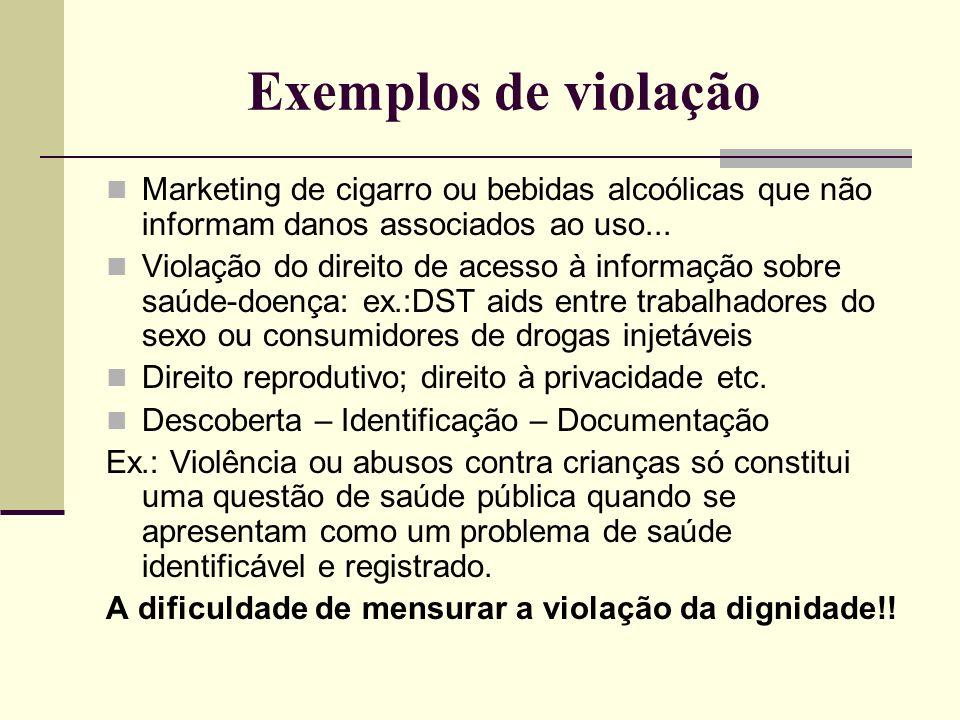 Exemplos de violação Marketing de cigarro ou bebidas alcoólicas que não informam danos associados ao uso... Violação do direito de acesso à informação