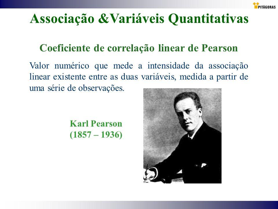 Associação &Variáveis Quantitativas Coeficiente de correlação linear de Pearson Valor numérico que mede a intensidade da associação linear existente e