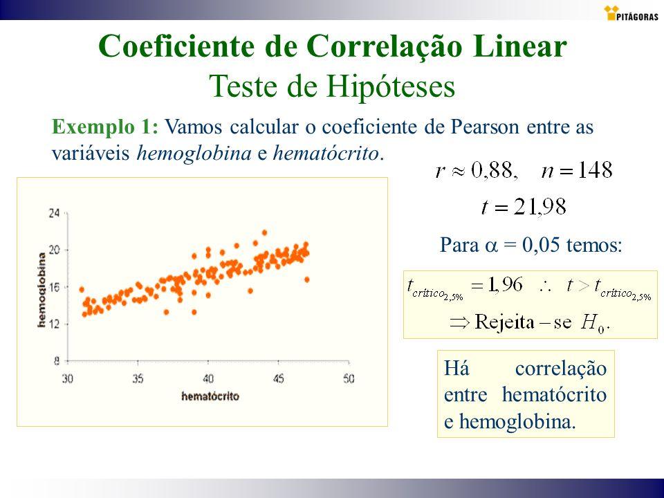 Coeficiente de Correlação Linear Teste de Hipóteses Exemplo 1: Vamos calcular o coeficiente de Pearson entre as variáveis hemoglobina e hematócrito. P