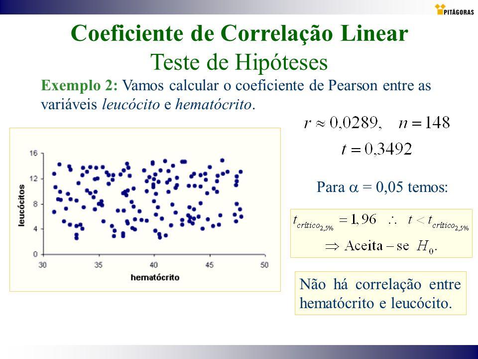 Exemplo 2: Vamos calcular o coeficiente de Pearson entre as variáveis leucócito e hematócrito. Para = 0,05 temos: Não há correlação entre hematócrito
