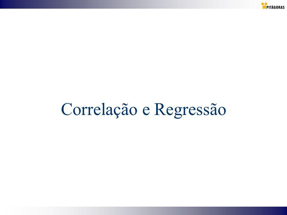 Coeficiente de Correlação Linear Interpretando o valor de r r - assume valores entre – 1 e + 1 inclusive.