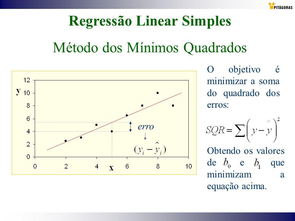 Regressão Linear Simples Método dos Mínimos Quadrados O objetivo é minimizar a soma do quadrado dos erros: Obtendo os valores de e que minimizam a equ