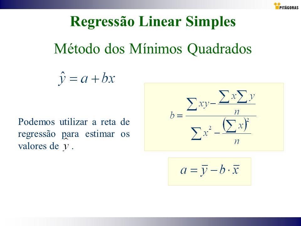 Regressão Linear Simples Método dos Mínimos Quadrados Podemos utilizar a reta de regressão para estimar os valores de.