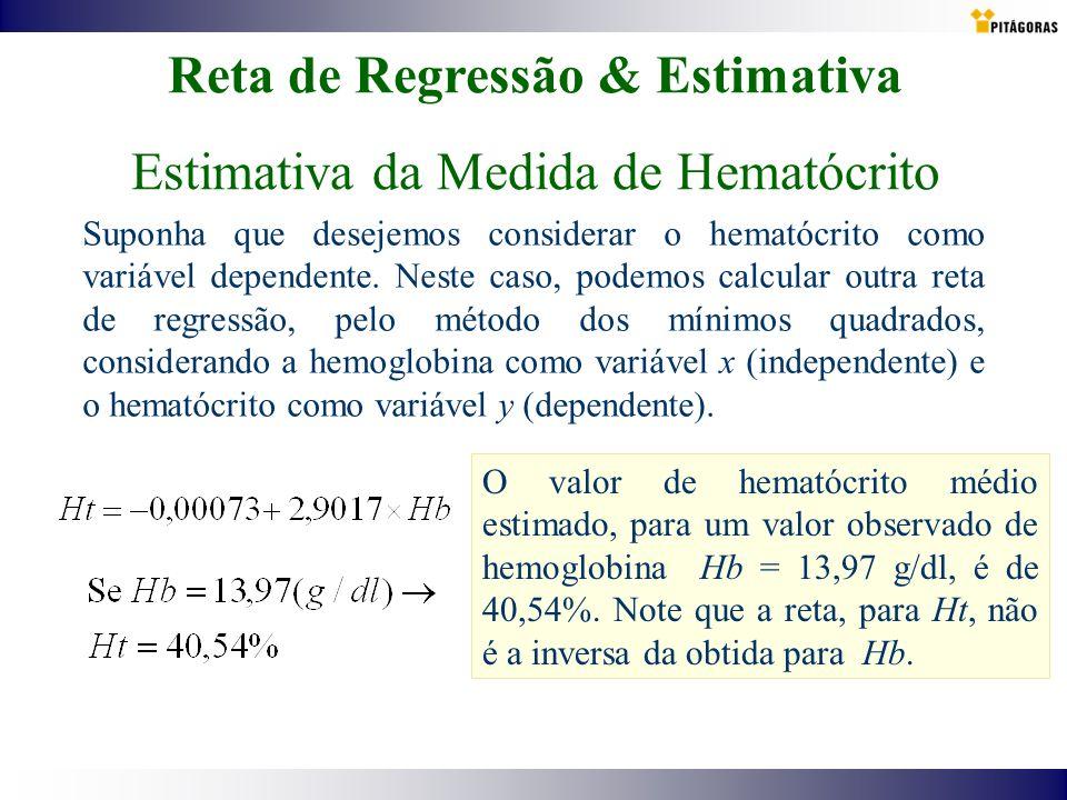 Suponha que desejemos considerar o hematócrito como variável dependente. Neste caso, podemos calcular outra reta de regressão, pelo método dos mínimos