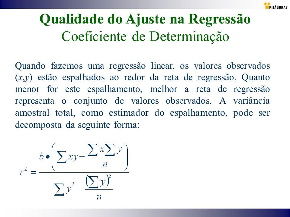 Qualidade do Ajuste na Regressão Coeficiente de Determinação Quando fazemos uma regressão linear, os valores observados (x,y) estão espalhados ao redo