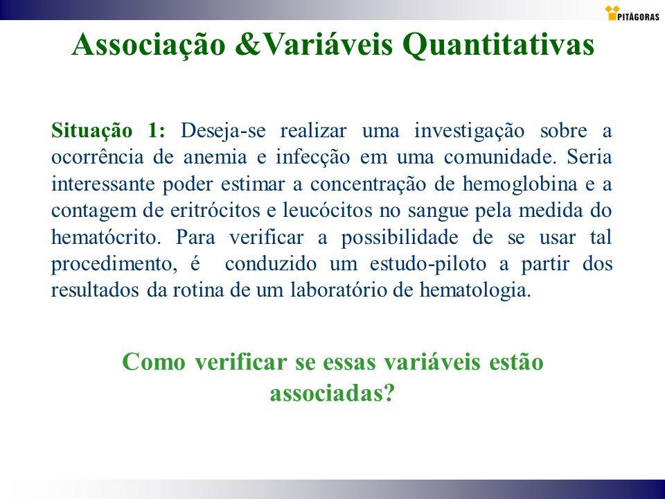 Associação &Variáveis Quantitativas Situação 1: Deseja-se realizar uma investigação sobre a ocorrência de anemia e infecção em uma comunidade. Seria i