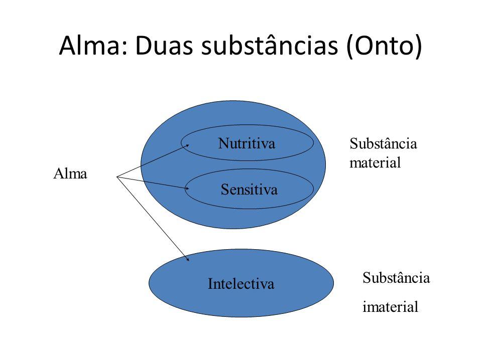 Alma: Duas substâncias (Onto) Alma Nutritiva Sensitiva Intelectiva Substância material Substância imaterial