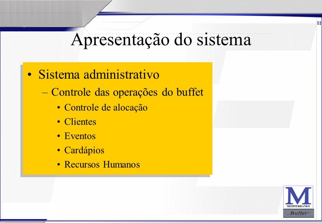 24/07/2003 Apresentação do sistema Sistema administrativo –Controle das operações do buffet Controle de alocação Clientes Eventos Cardápios Recursos H