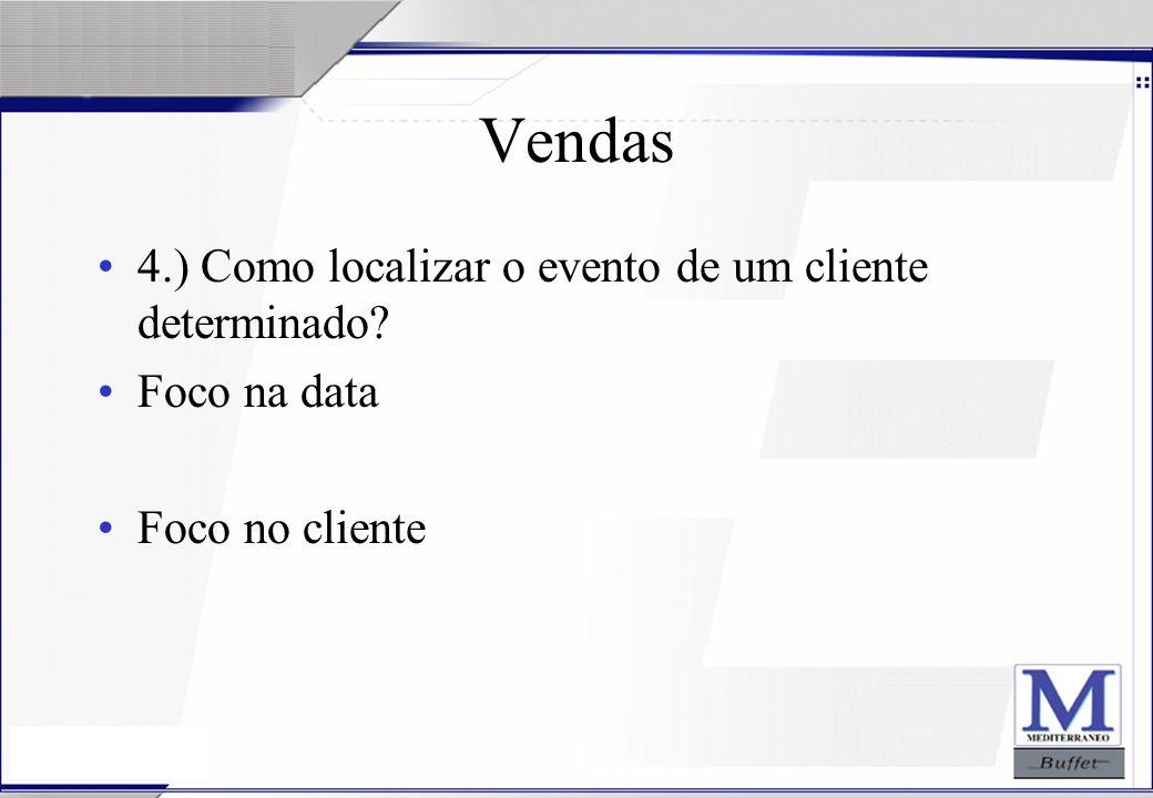 24/07/2003 Vendas 4.) Como localizar o evento de um cliente determinado? Foco na data Foco no cliente