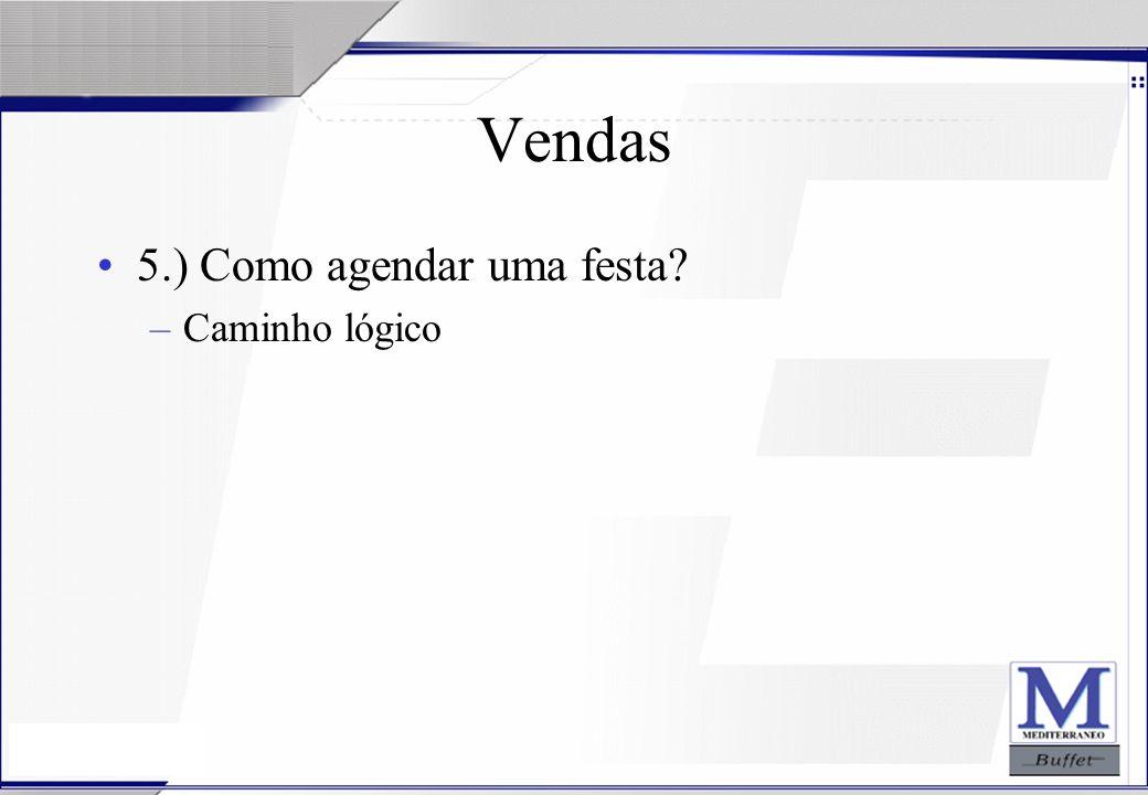 24/07/2003 Vendas 5.) Como agendar uma festa? –Caminho lógico